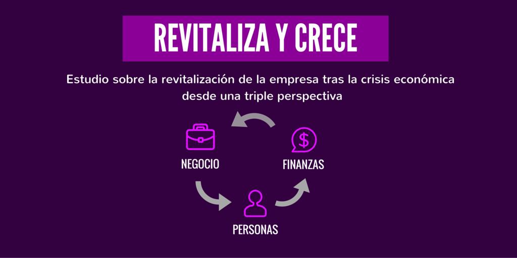 REVITALIZA Y CRECE
