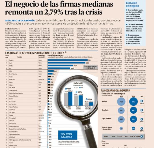 SFAI Spain 20 en el ranking de expansión