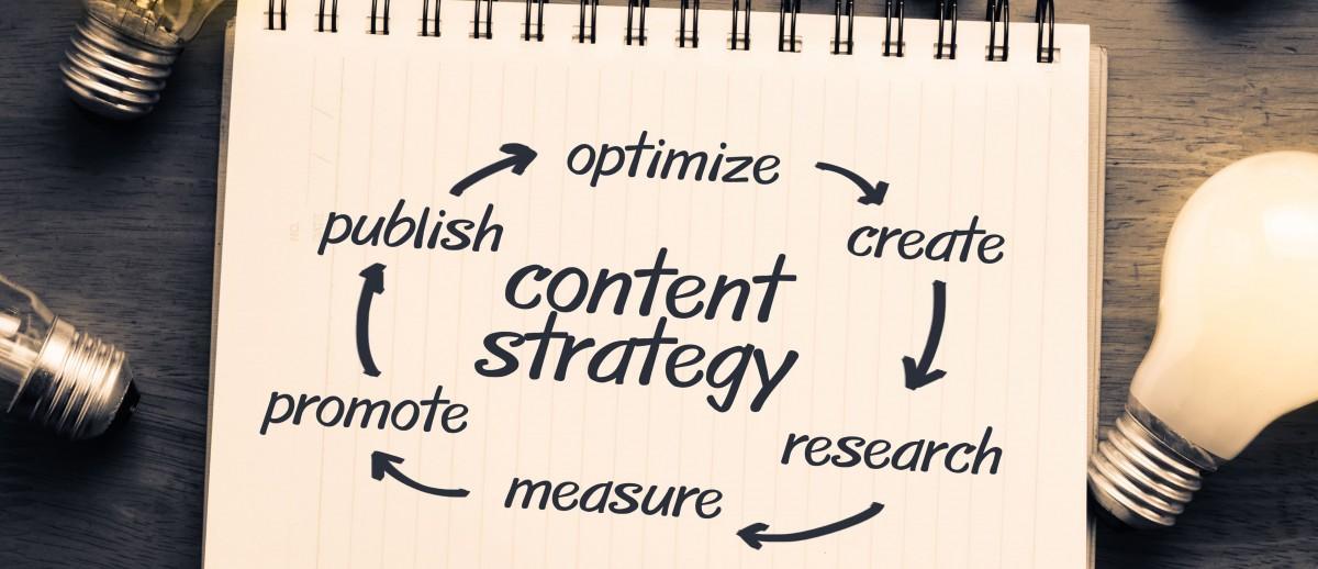 8 pasos sencillos para hacer una estrategia de contenidos en redes sociales